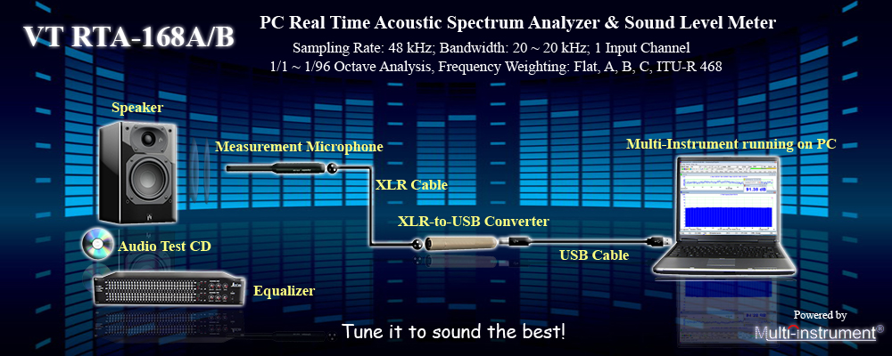 PC USB Audio and Acoustic Analyzers| Virtins Technology