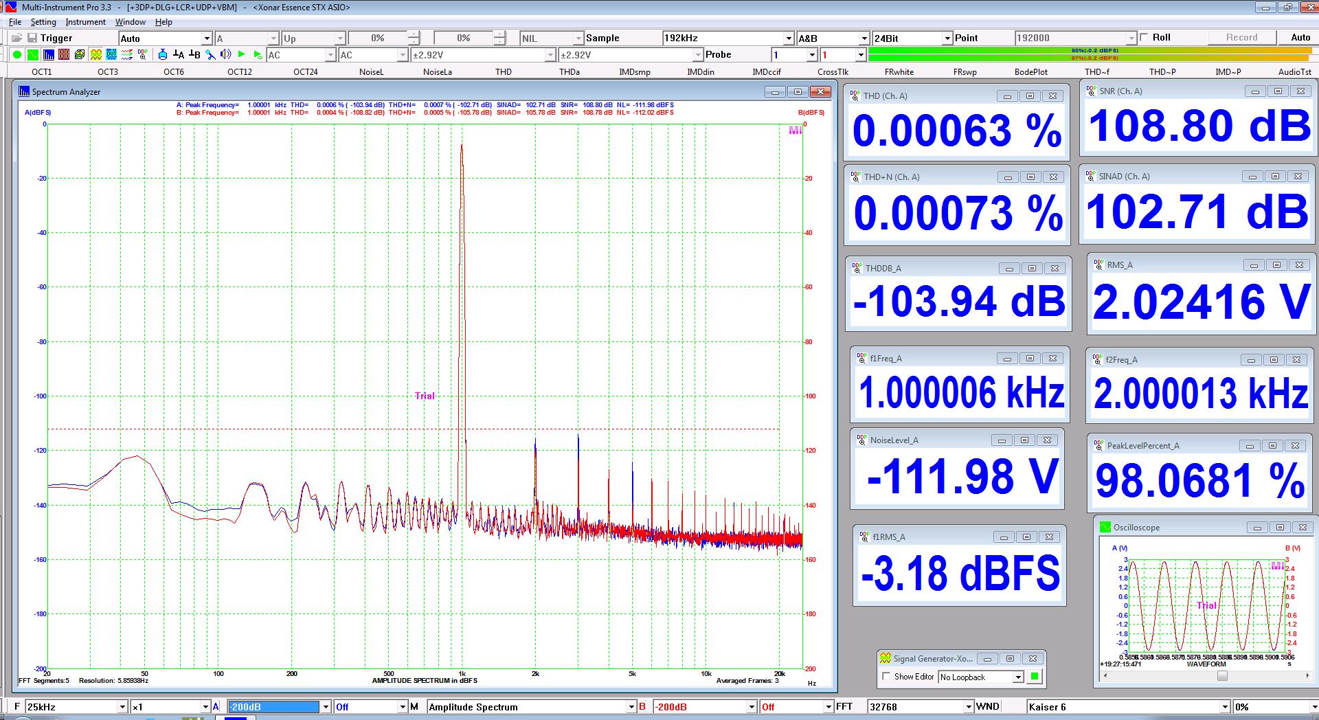 Testmonials - Virtins Technology's Multi-Instrument Virtual