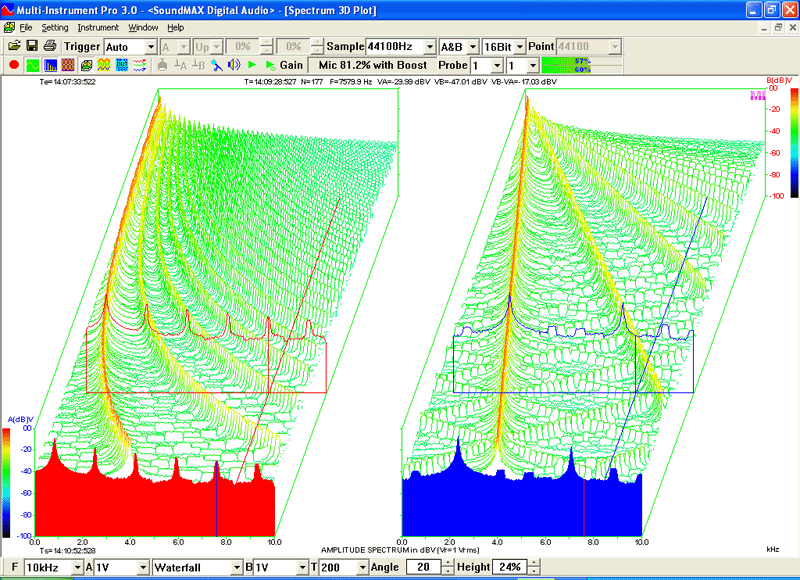 Multi-Instrument - Spectrum 3D Plot by Virtins Technology