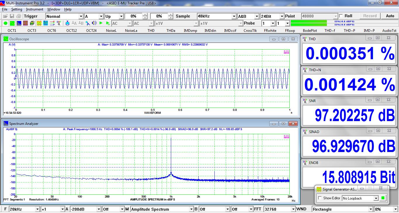 Multi-Instrument - Spectrum Analyzer by Virtins Technology